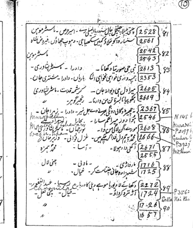 Odeon Record-Beka Record Catalogue, 1914, Page 10