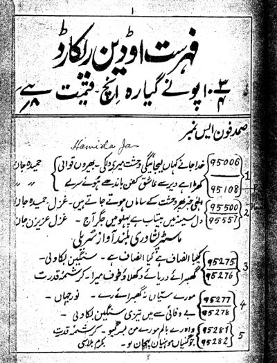 Odeon Record-Beka Record Catalogue, 1914
