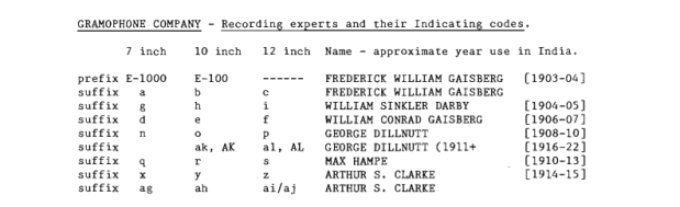 The Gramophone Company, Recording Experts and their indicating codes