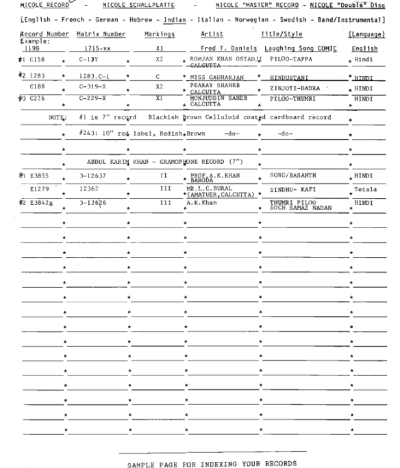 Sample Page for Indexing Your Records