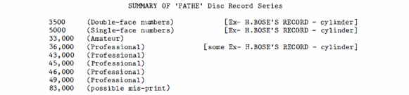 Summary of Pathe Disc Record Series