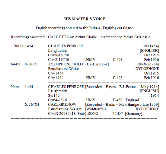 English Recordings in the Indian Catalogue