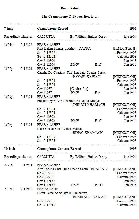 Peara Saheb Discography